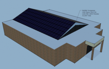Large PV System Concept