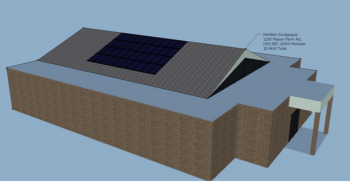 Small PV System Concept